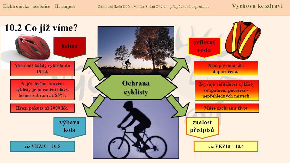 10.2 Co již víme Ochrana cyklisty helma reflexní vesta výbava kola