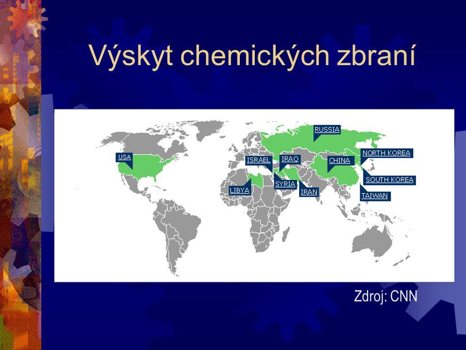 Výskyt chemických zbraní