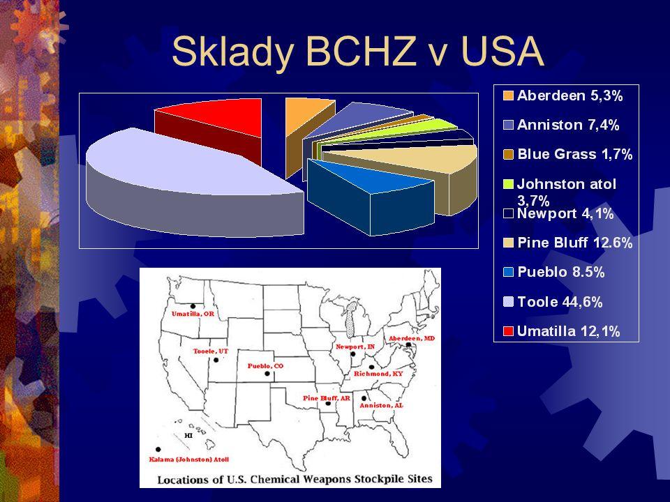 Sklady BCHZ v USA