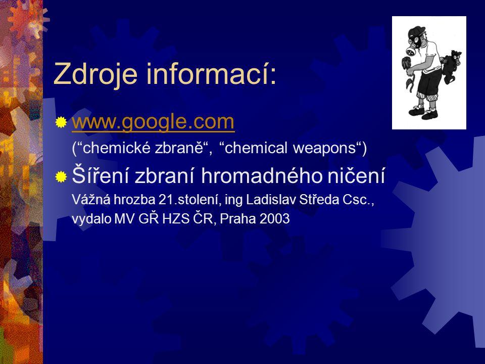 Zdroje informací: www.google.com Šíření zbraní hromadného ničení