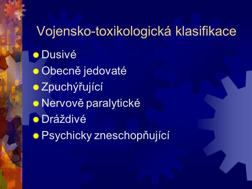Vojensko-toxikologická klasifikace