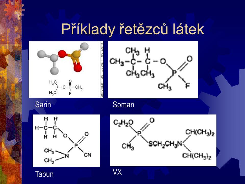 Příklady řetězců látek