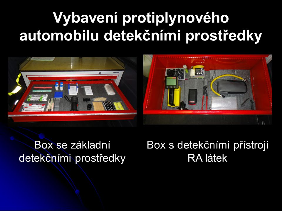 Vybavení protiplynového automobilu detekčními prostředky