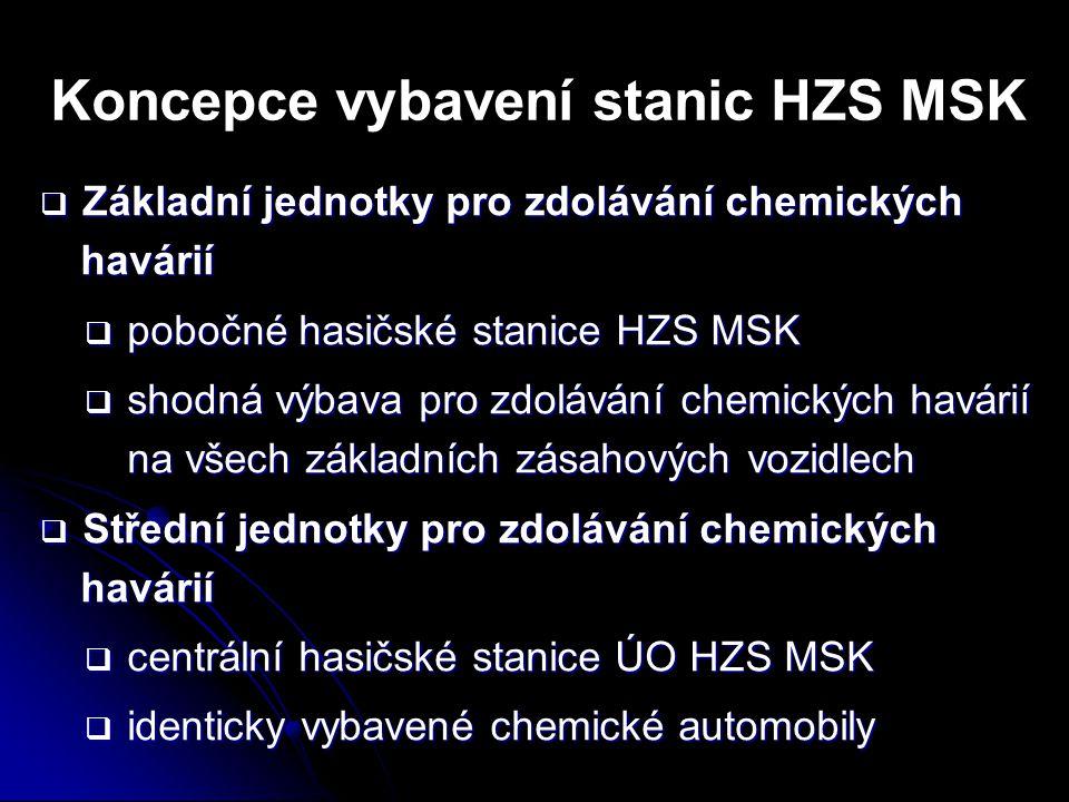 Koncepce vybavení stanic HZS MSK