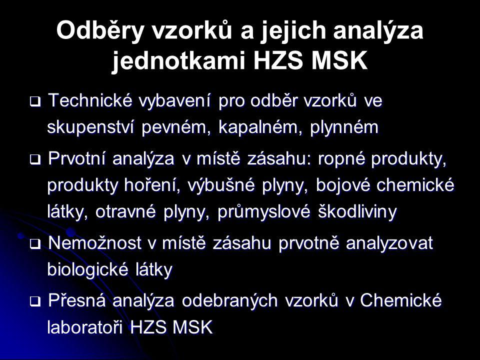 Odběry vzorků a jejich analýza jednotkami HZS MSK
