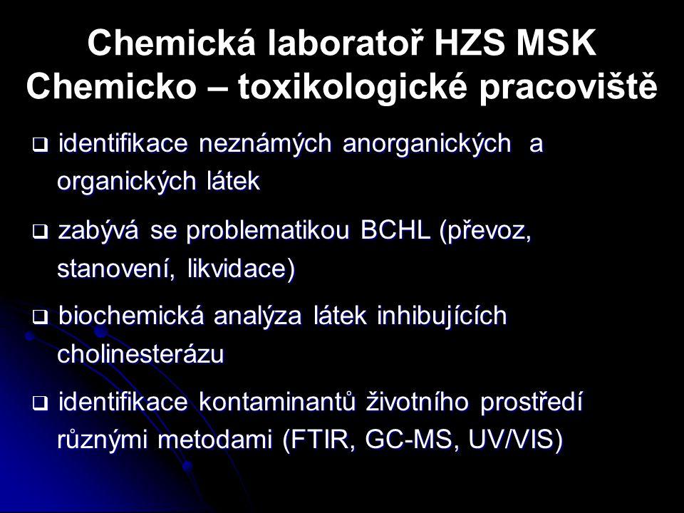 Chemická laboratoř HZS MSK Chemicko – toxikologické pracoviště