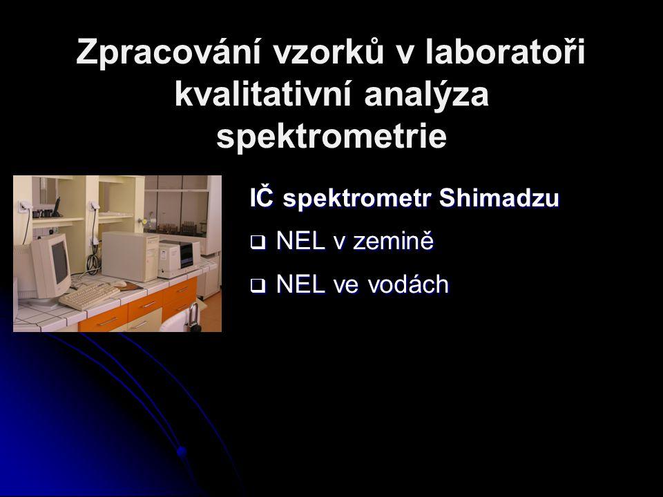 Zpracování vzorků v laboratoři kvalitativní analýza spektrometrie