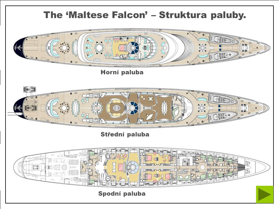 The 'Maltese Falcon' – Struktura paluby.