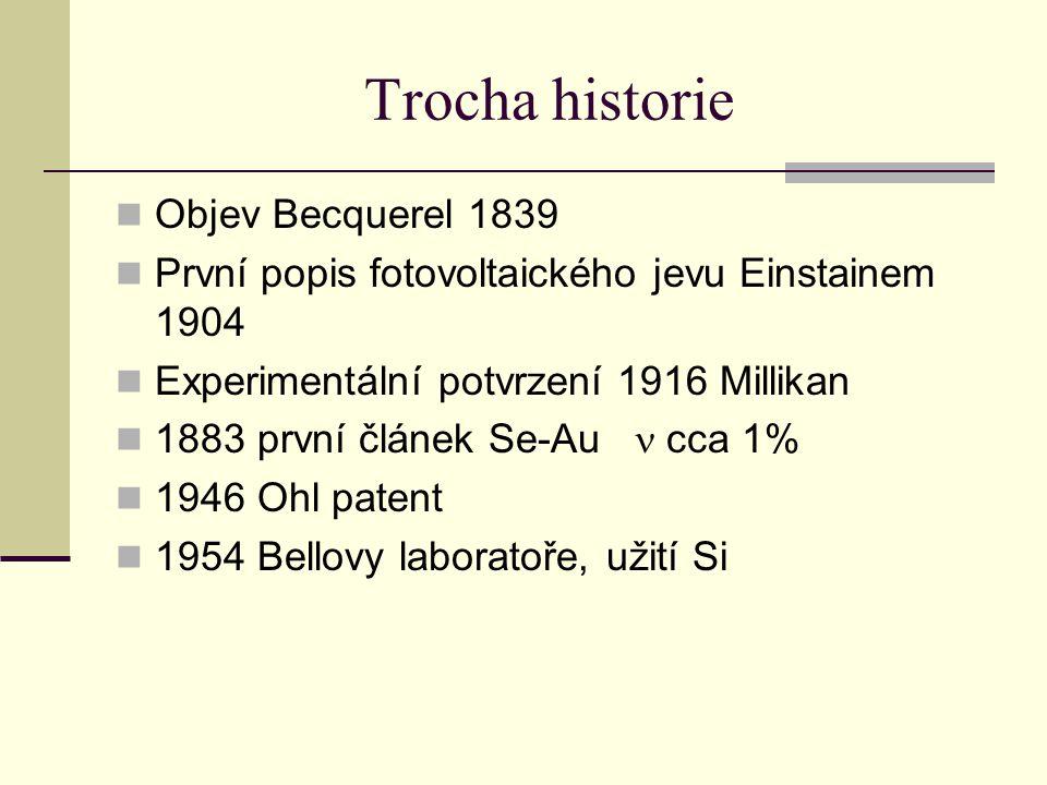 Trocha historie Objev Becquerel 1839
