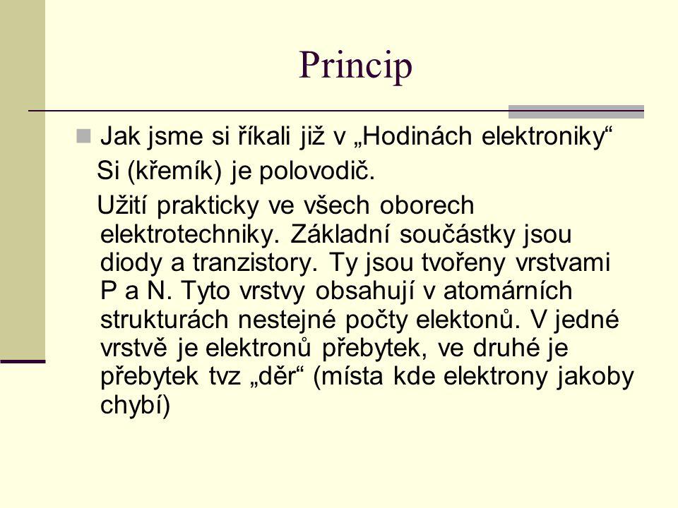 """Princip Jak jsme si říkali již v """"Hodinách elektroniky"""