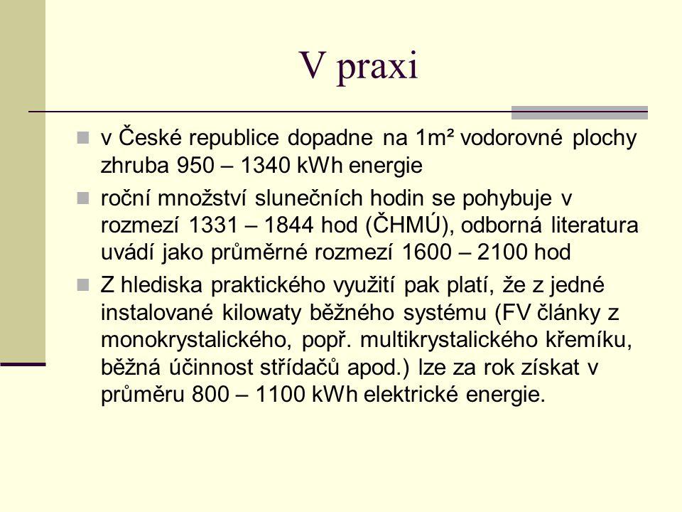 V praxi v České republice dopadne na 1m² vodorovné plochy zhruba 950 – 1340 kWh energie.