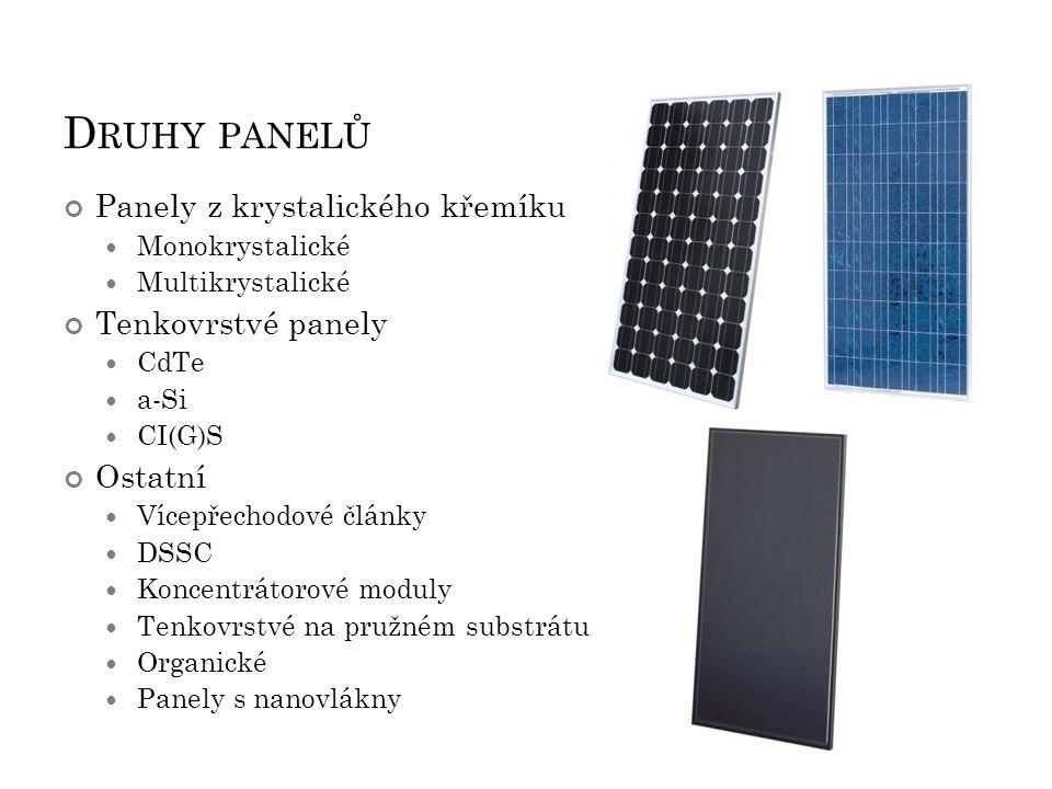 Druhy panelů Panely z krystalického křemíku Tenkovrstvé panely Ostatní