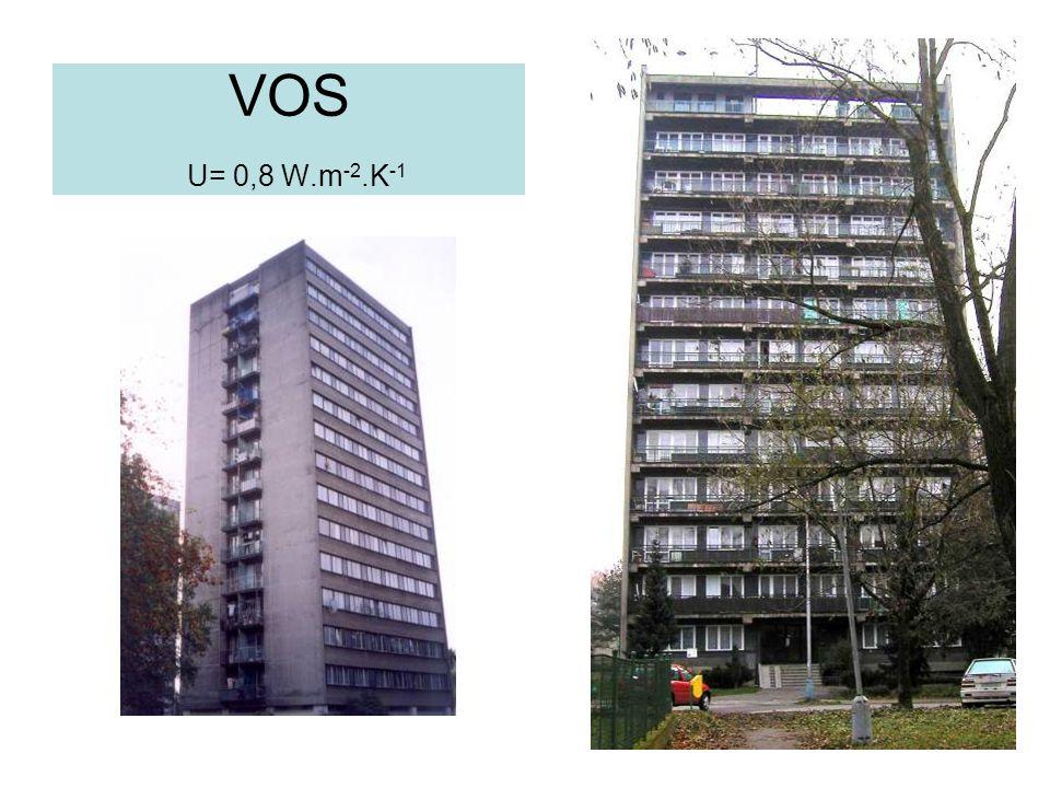 VOS U= 0,8 W.m-2.K-1