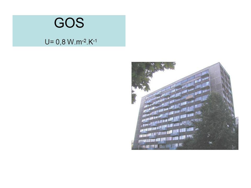 GOS U= 0,8 W.m-2.K-1