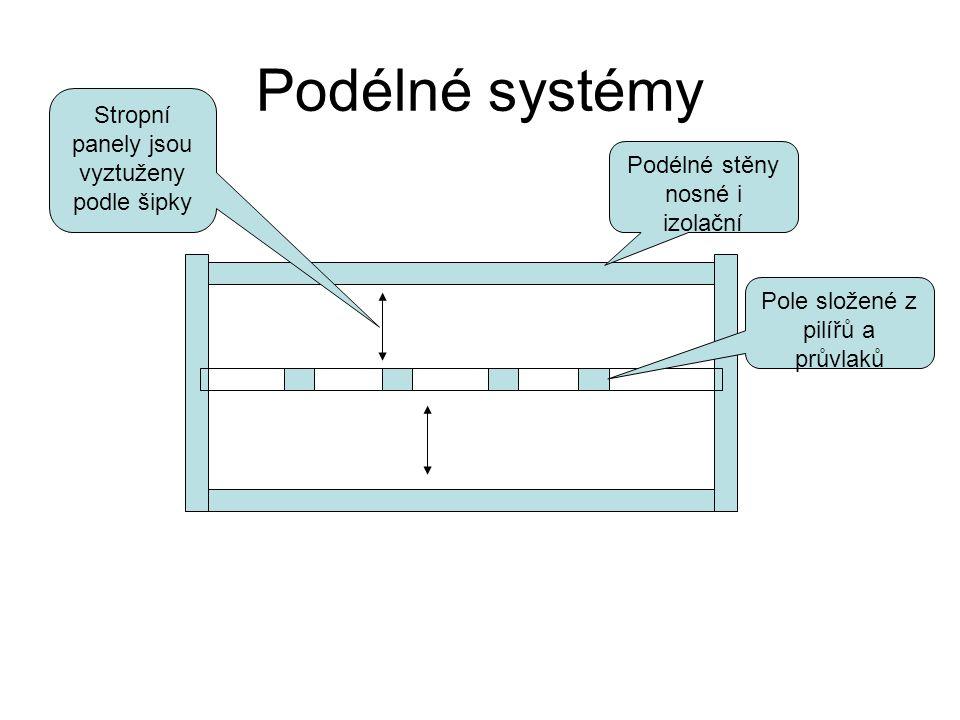 Podélné systémy Stropní panely jsou vyztuženy podle šipky