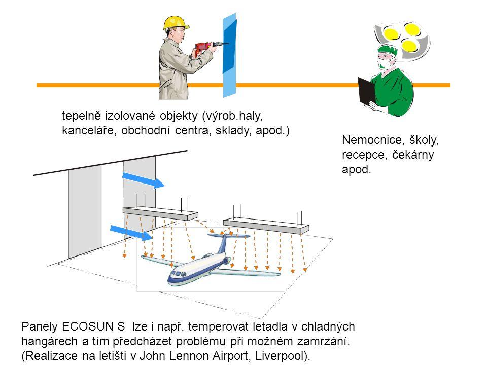 tepelně izolované objekty (výrob
