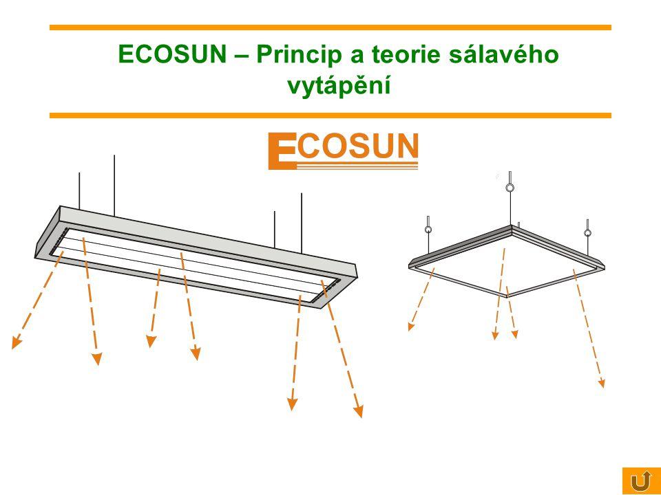 ECOSUN – Princip a teorie sálavého vytápění