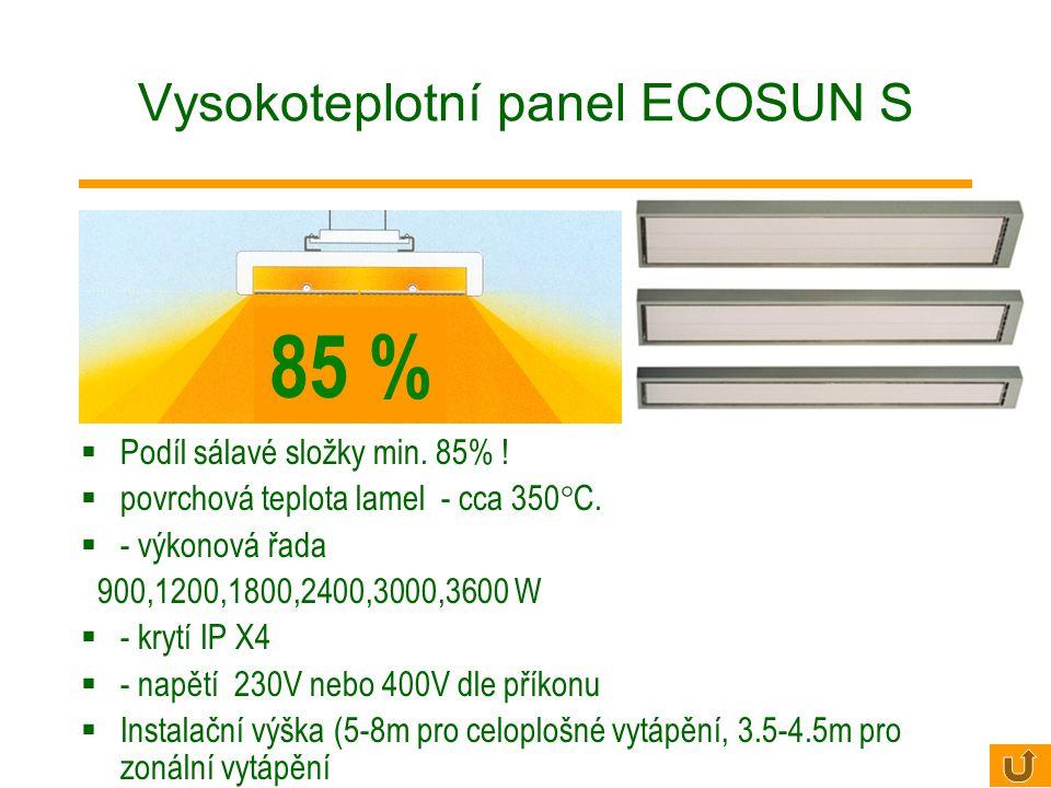Vysokoteplotní panel ECOSUN S