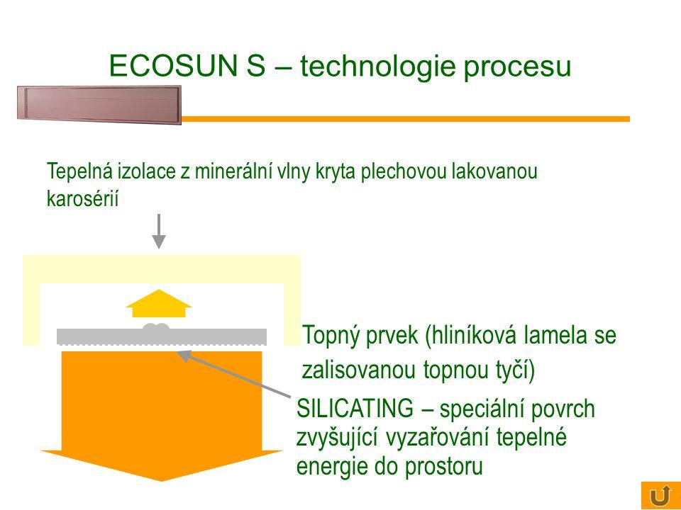ECOSUN S – technologie procesu