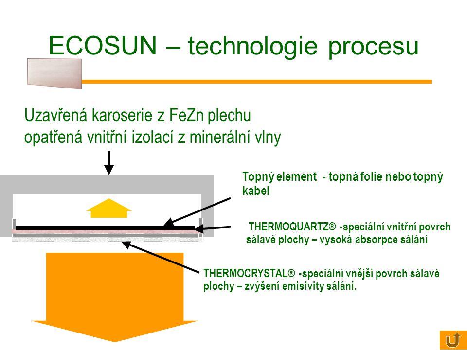 ECOSUN – technologie procesu