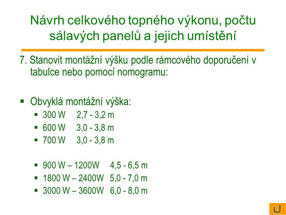 Návrh celkového topného výkonu, počtu sálavých panelů a jejich umístění