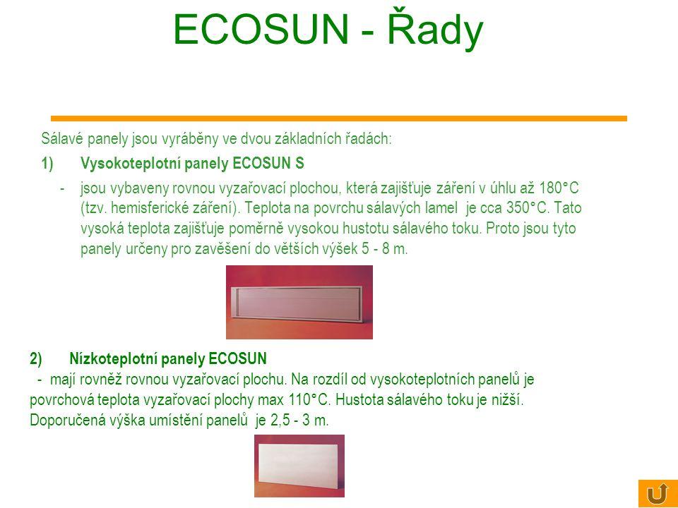 ECOSUN - Řady Sálavé panely jsou vyráběny ve dvou základních řadách: