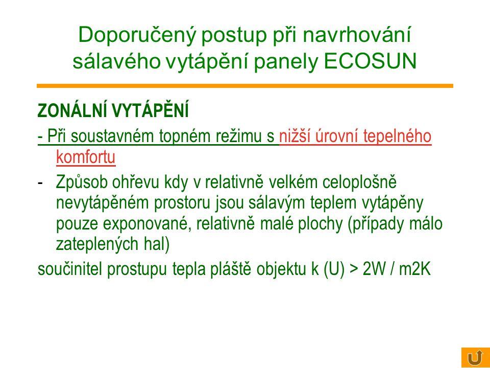 Doporučený postup při navrhování sálavého vytápění panely ECOSUN
