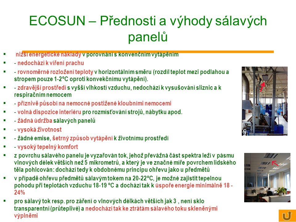 ECOSUN – Přednosti a výhody sálavých panelů