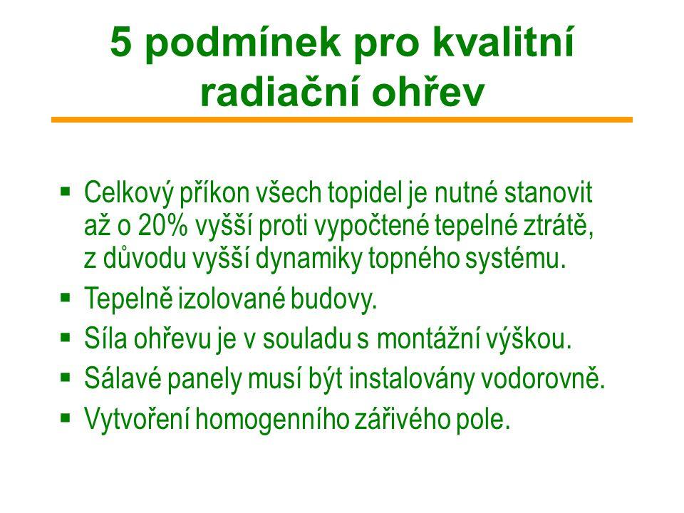 5 podmínek pro kvalitní radiační ohřev