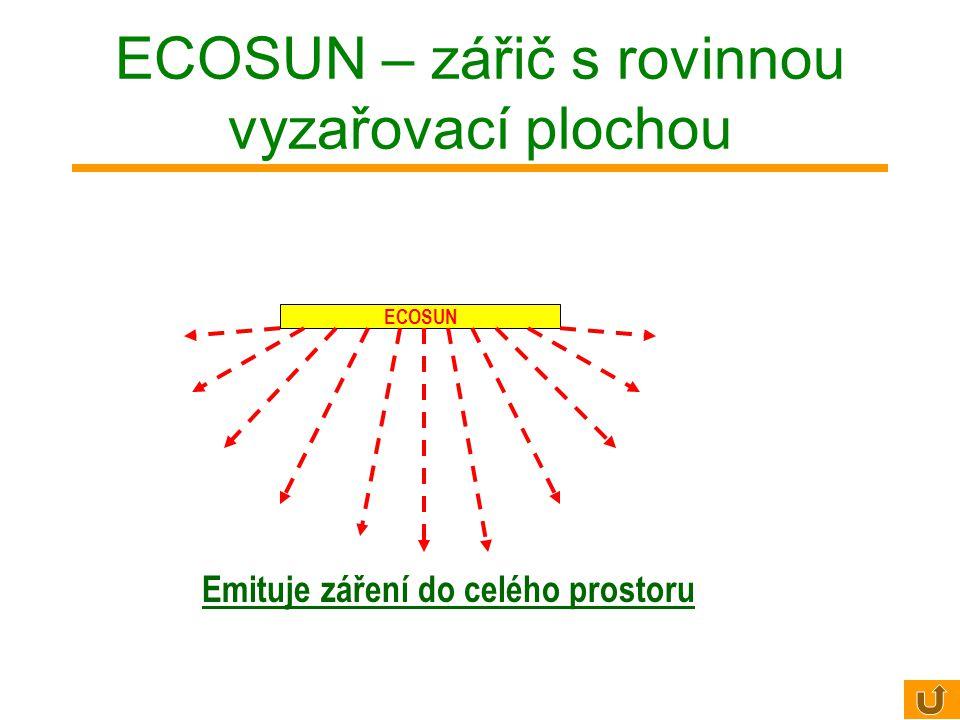 ECOSUN – zářič s rovinnou vyzařovací plochou