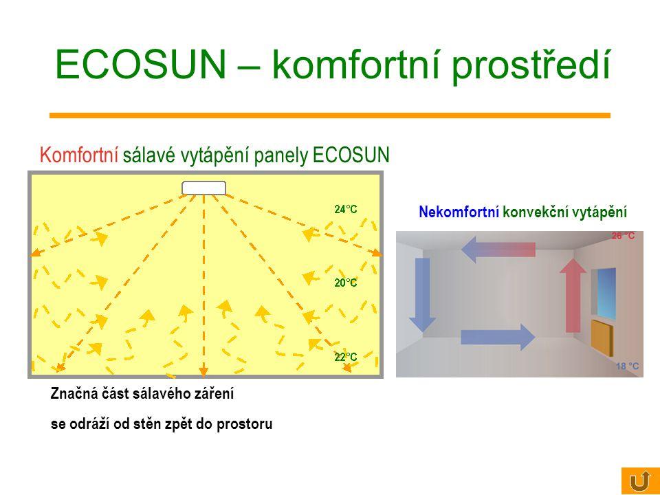 ECOSUN – komfortní prostředí