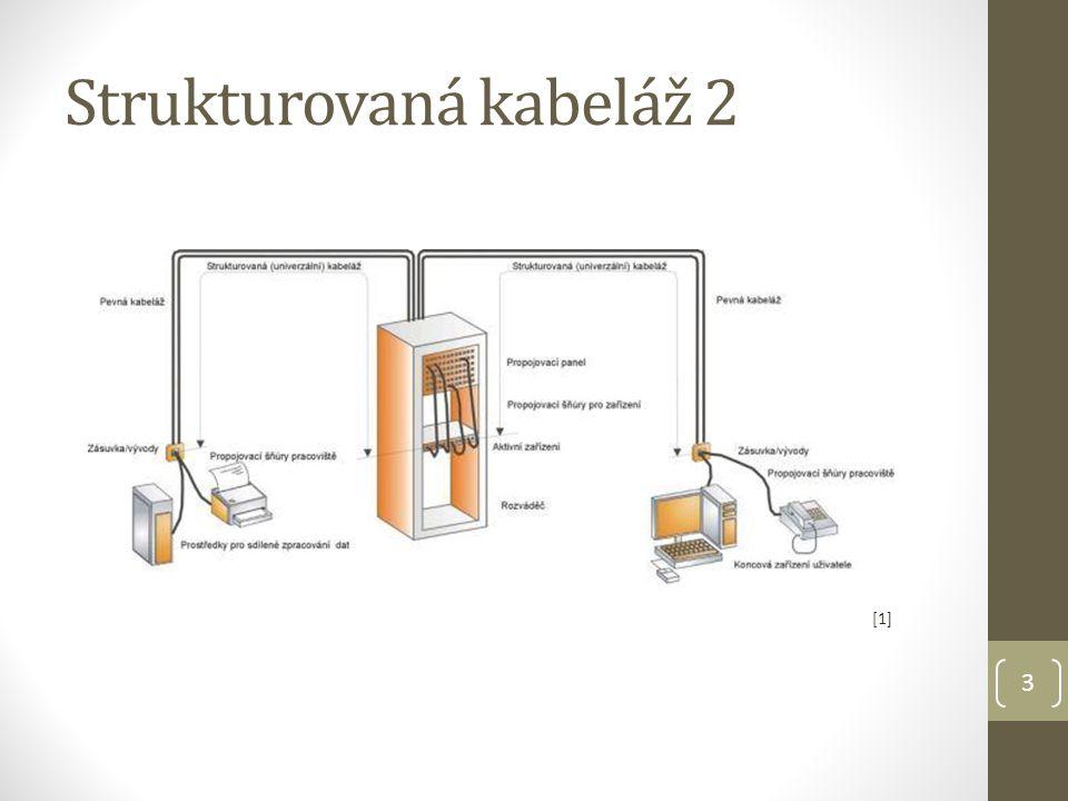Strukturovaná kabeláž 2
