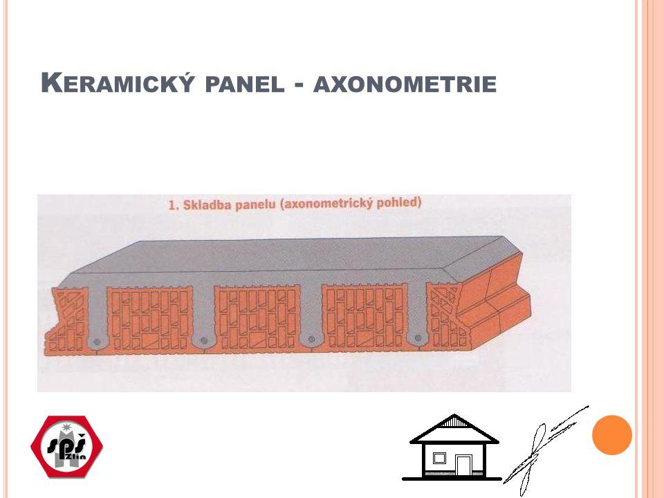 Keramický panel - axonometrie