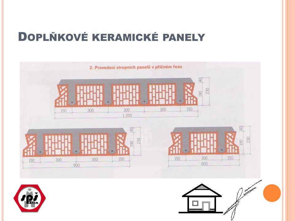 Doplňkové keramické panely
