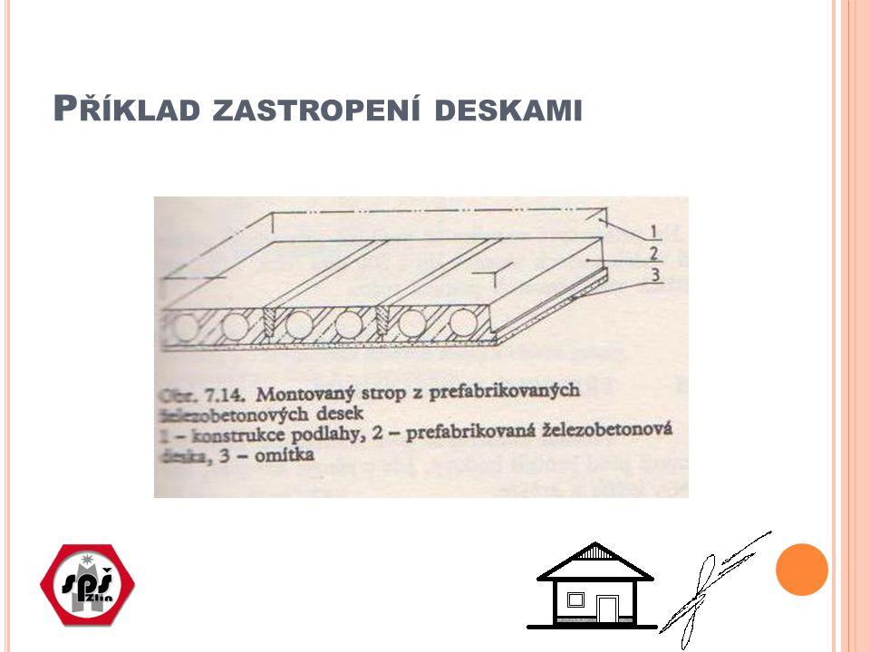 Příklad zastropení deskami
