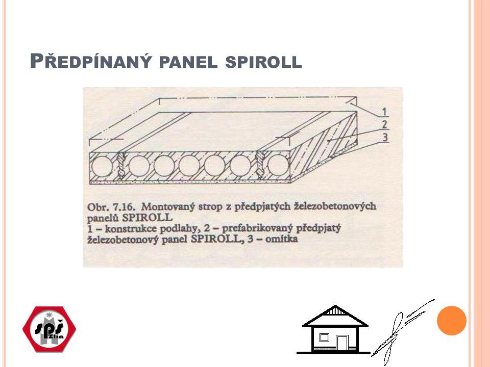 Předpínaný panel spiroll