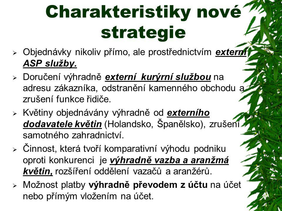 Charakteristiky nové strategie