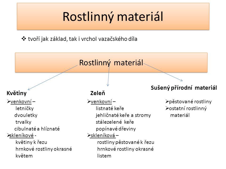 Rostlinný materiál Rostlinný materiál