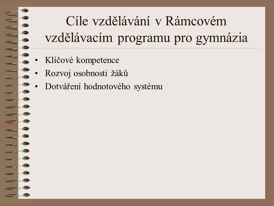 Cíle vzdělávání v Rámcovém vzdělávacím programu pro gymnázia