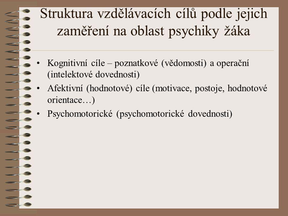 Struktura vzdělávacích cílů podle jejich zaměření na oblast psychiky žáka