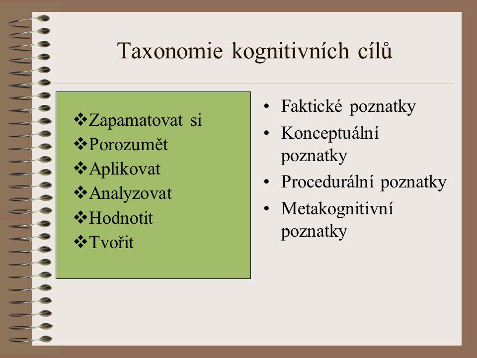 Taxonomie kognitivních cílů