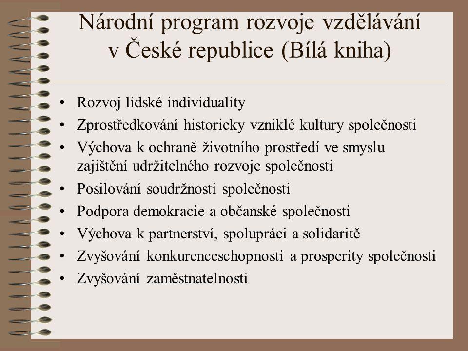 Národní program rozvoje vzdělávání v České republice (Bílá kniha)