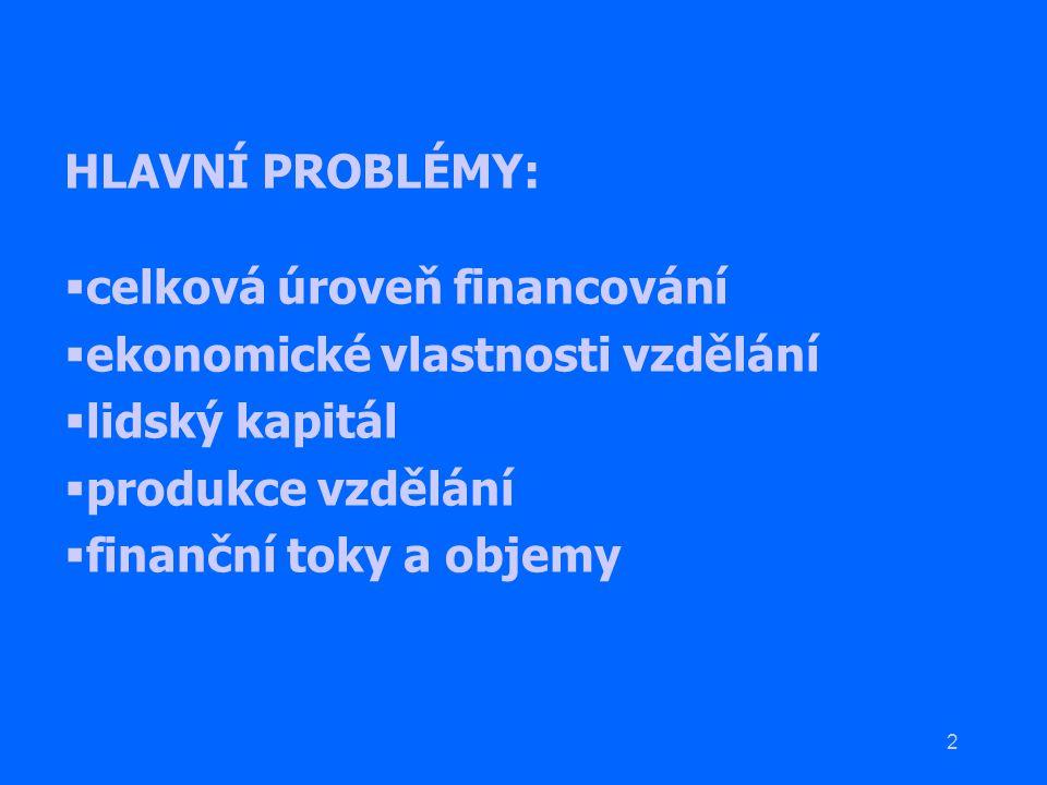 HLAVNÍ PROBLÉMY: celková úroveň financování. ekonomické vlastnosti vzdělání. lidský kapitál. produkce vzdělání.