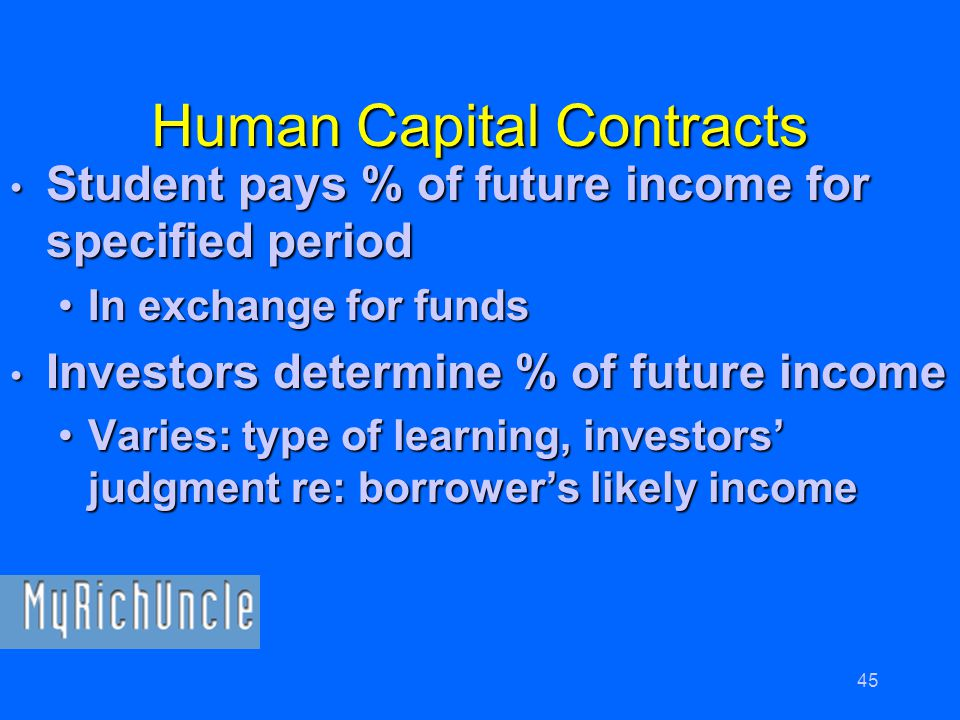 Human Capital Contracts