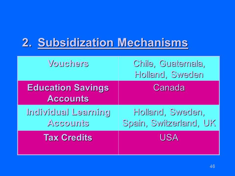 Education Savings Accounts Individual Learning Accounts