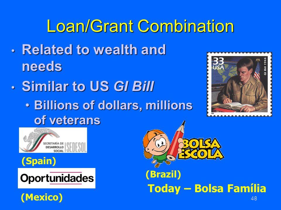 Loan/Grant Combination