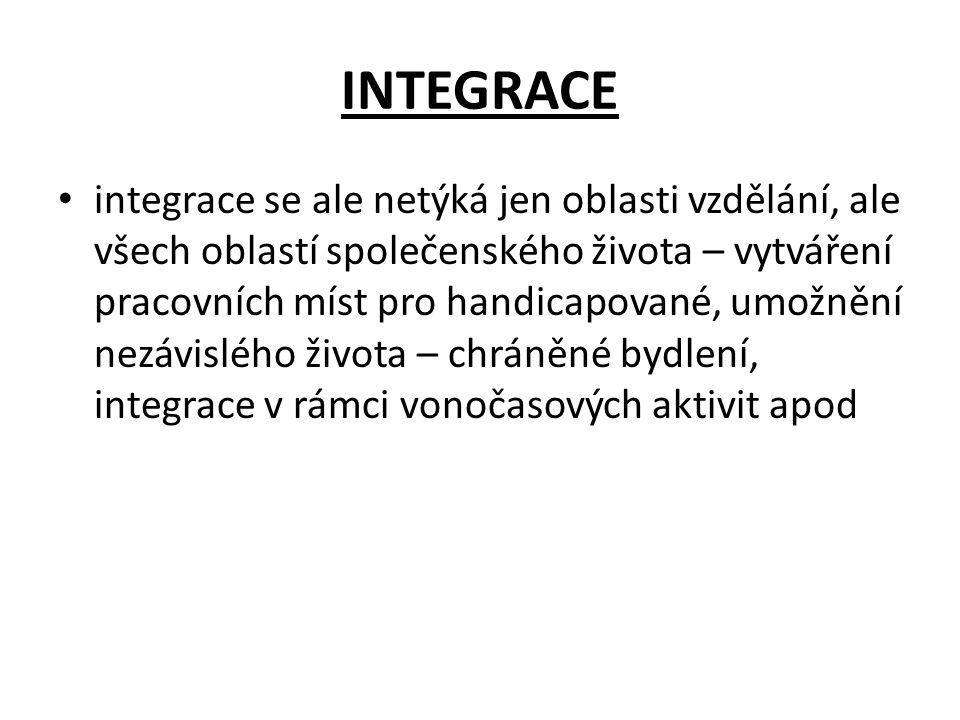 INTEGRACE