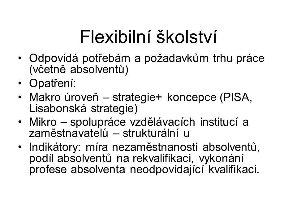 Flexibilní školství Odpovídá potřebám a požadavkům trhu práce (včetně absolventů) Opatření: