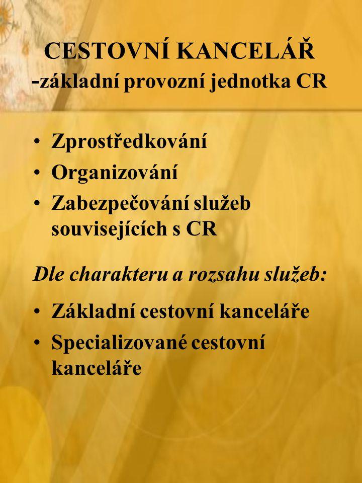 CESTOVNÍ KANCELÁŘ -základní provozní jednotka CR