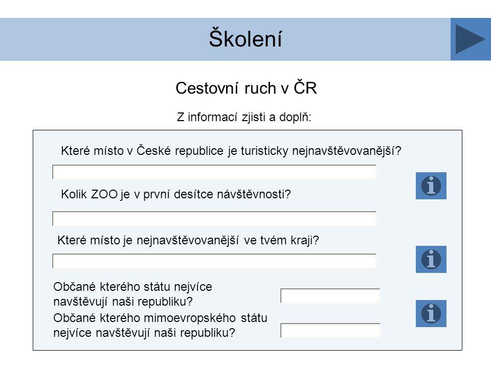 Školení Cestovní ruch v ČR Z informací zjisti a doplň: